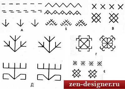 Основные элементы геометрического узора
