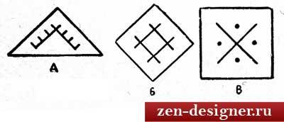 Ряд геометрического узора