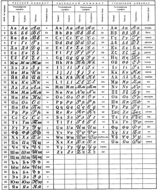 Ртарославянский шрифт вместо