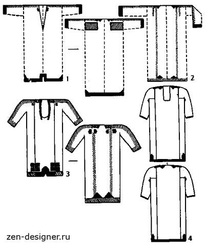 Рис. 3. Женская народная одежда мордвы. .  Покрой и расположение вышивок.
