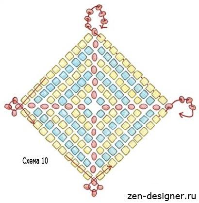 Схема квадратного плетения