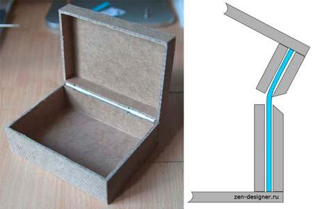 Механизм подвижного соединения деталей шкатулки