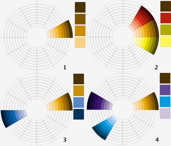 Заказать цветовой круг для бисера